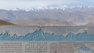 Blick vom PANGLAPASS auf den Himalayakamm (Foto Klemens Bichler)