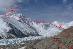 Aufstiegsskizze Shisha Pangma
